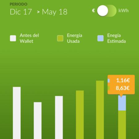 Energy Wallet
