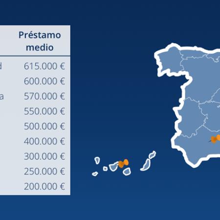 Imagen destacada La industria valenciana confía cada vez más en la financiación por crowdlending