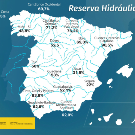 reserva-hidraulica-trasvase
