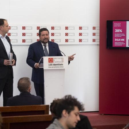 DiputaciónCS-presupuesto