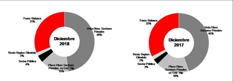 kutxabank-datos-recursos-clientes