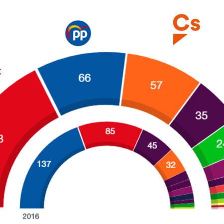 Congreso-grafica-2019