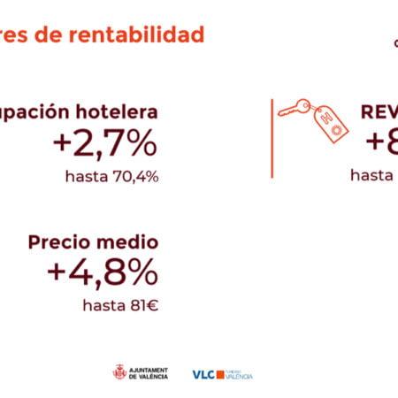 turismo-en-valencia