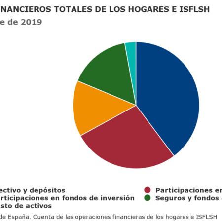 empresas-y-hogares