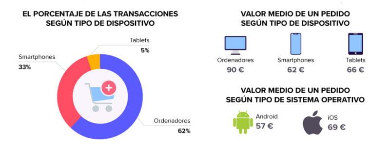 habitos-consumo-online-cv