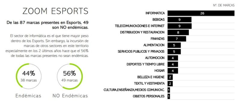 marcas-esports