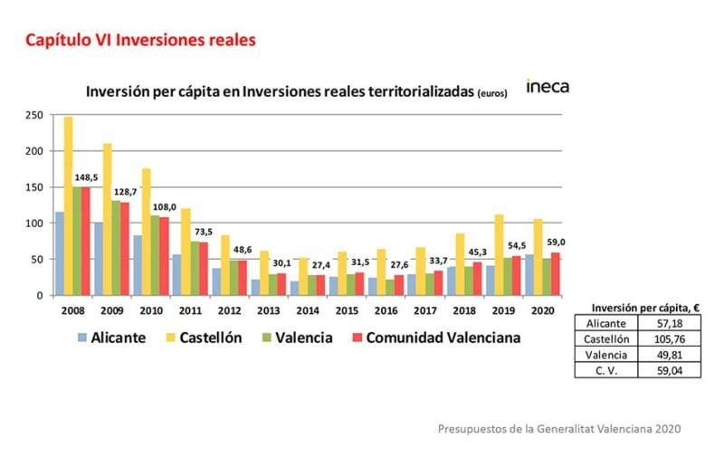 ineca-inversiones-2020