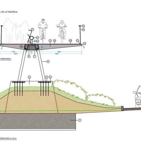 plataforma-EUIPO-Urbanova