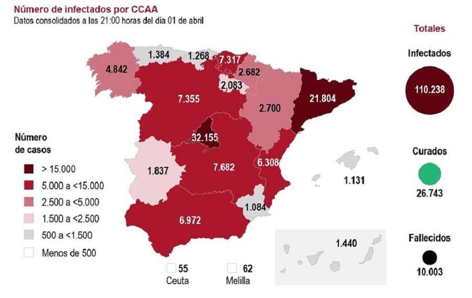 España supera la 10.000 muertes tras otro récord diario de 950 fallecidos
