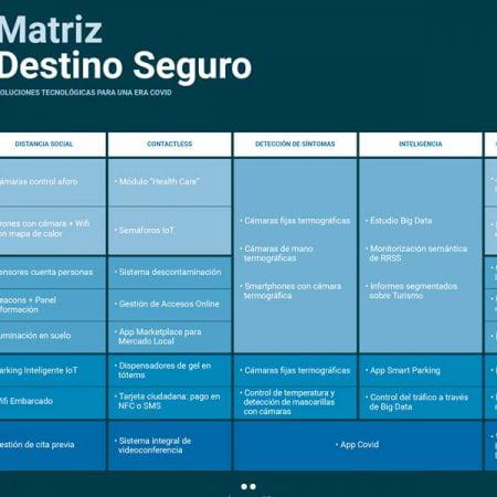 sien-consulting-matriz