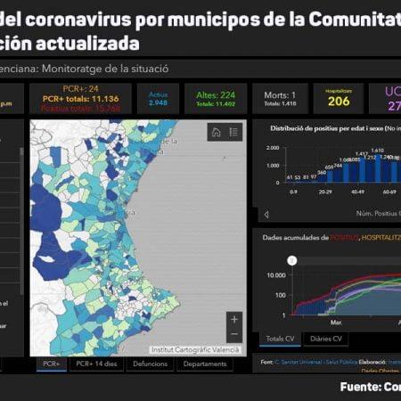 incidencia-grafico-COVID