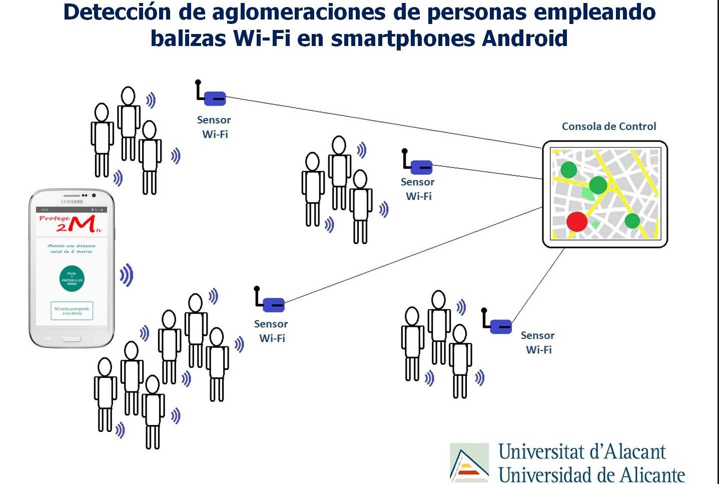 Imagen destacada La UA lanza un sistema para detectar smartphones y evitar aglomeraciones