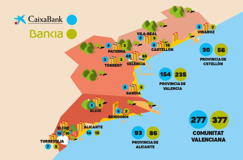 La cara B de la fusión de Bankia y Caixabank: cierre de oficinas y despidos
