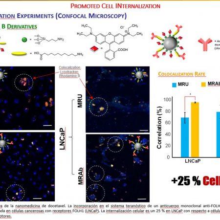 nanomedicina-cancer-prostata