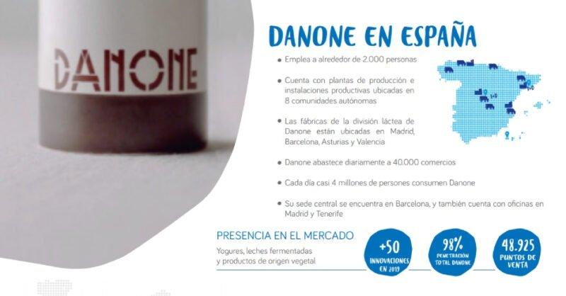 Danone-España