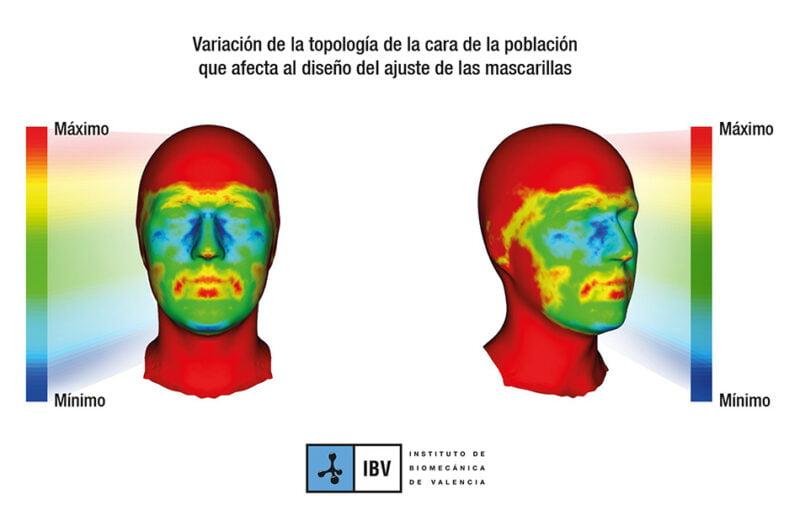 IBV-mascarillas