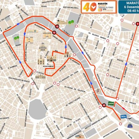 recorrido-maraton