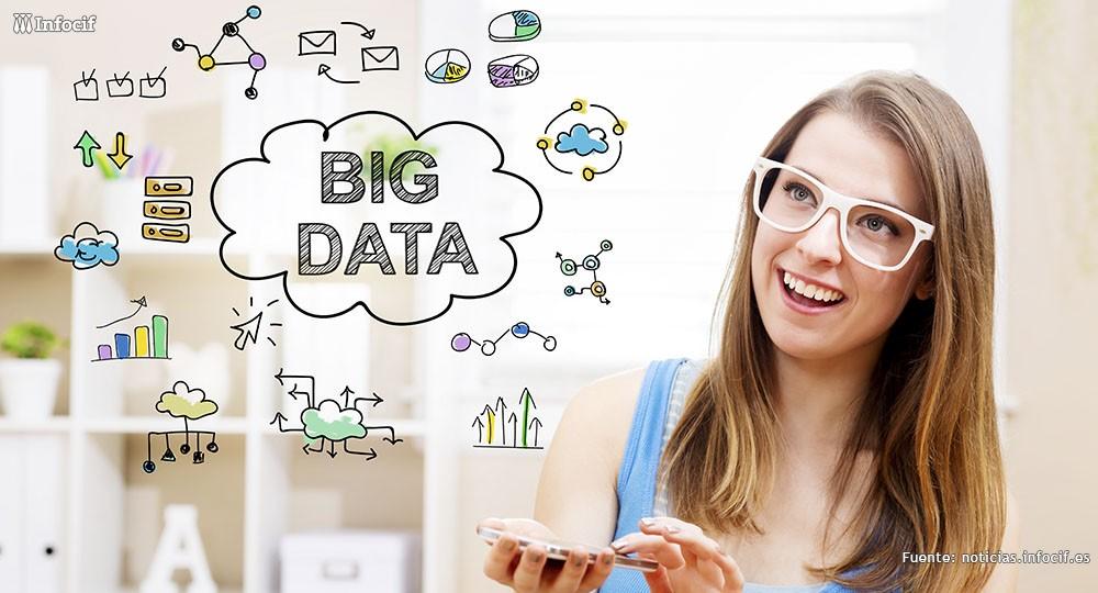 10 cosas que el Big Data sabe sobre ti y tú desconoces