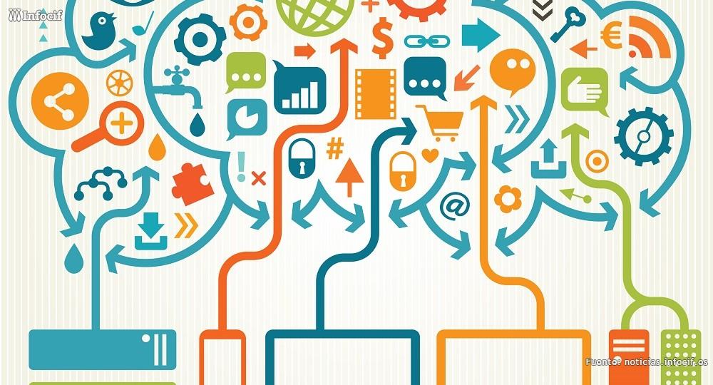 Glosario básico del marketing online - Parte II