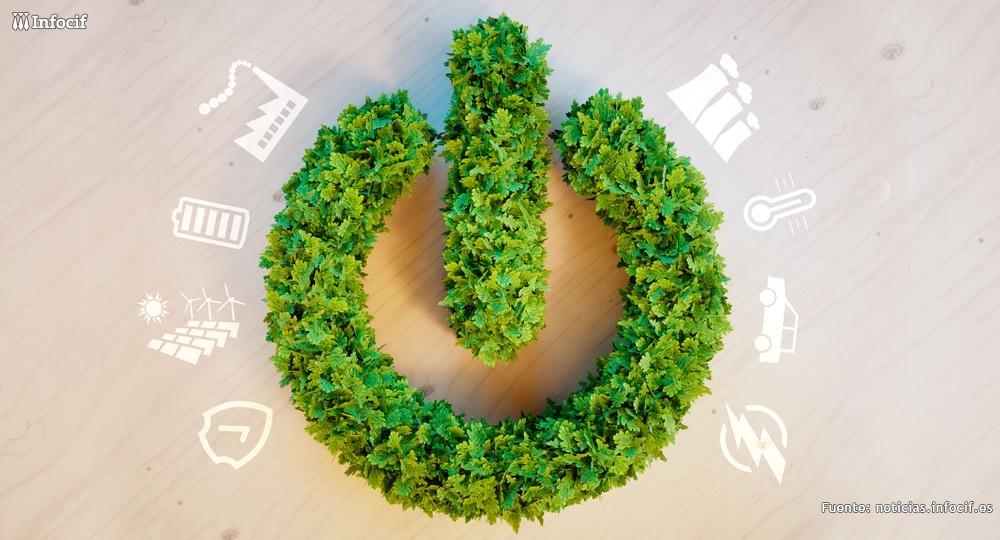 Empresas españolas que apuestan por el desarrollo sostenible