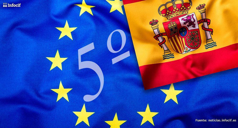 España, quinto país en licitaciones de la U.E.