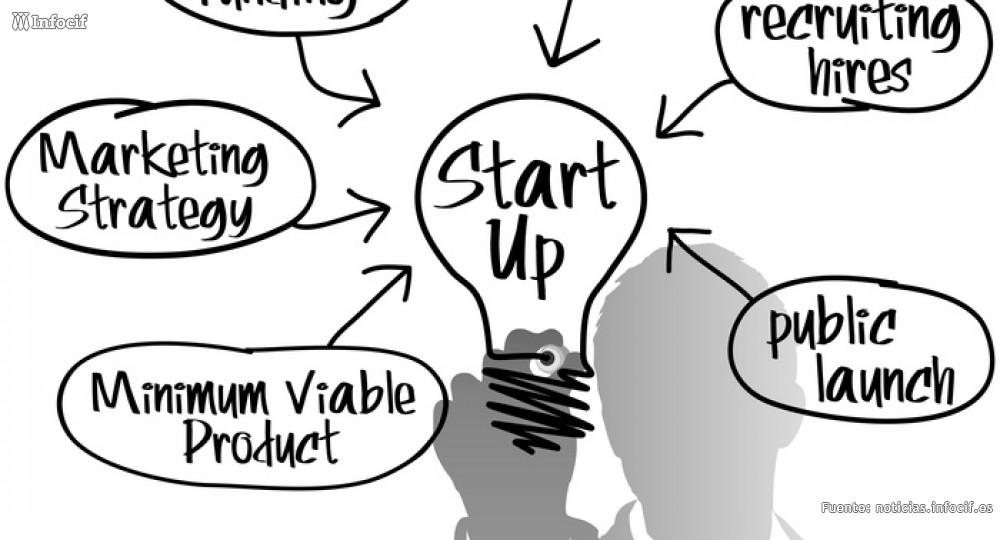 Sólo una de cada diez startups supera los tres años de vida