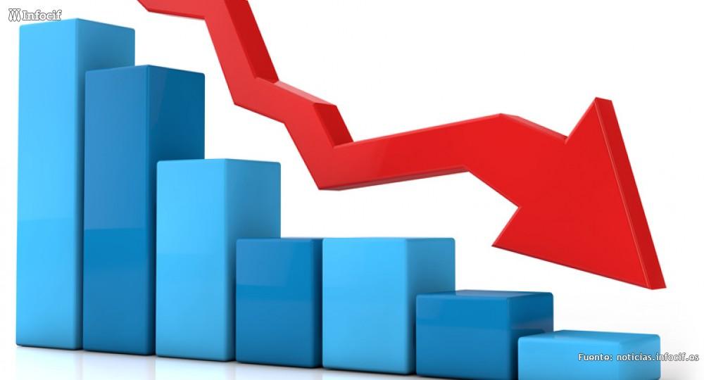 La inversión en fusiones y adquisiciones cae un 91 % en febrero, según TTR