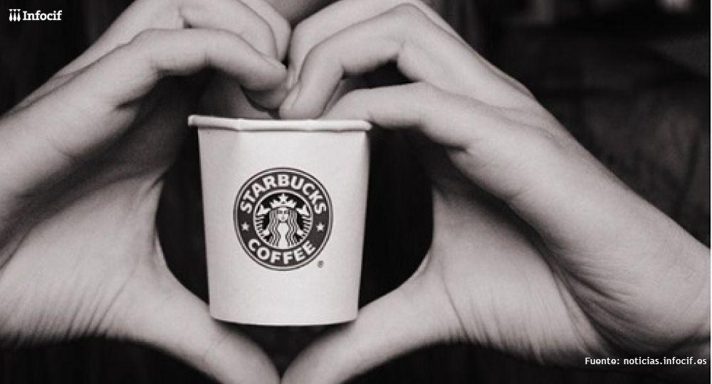 la generosidad de marca muestra la vinculación de los consumidores