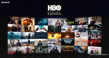 HBO desembarca en España ¿merece la pena?
