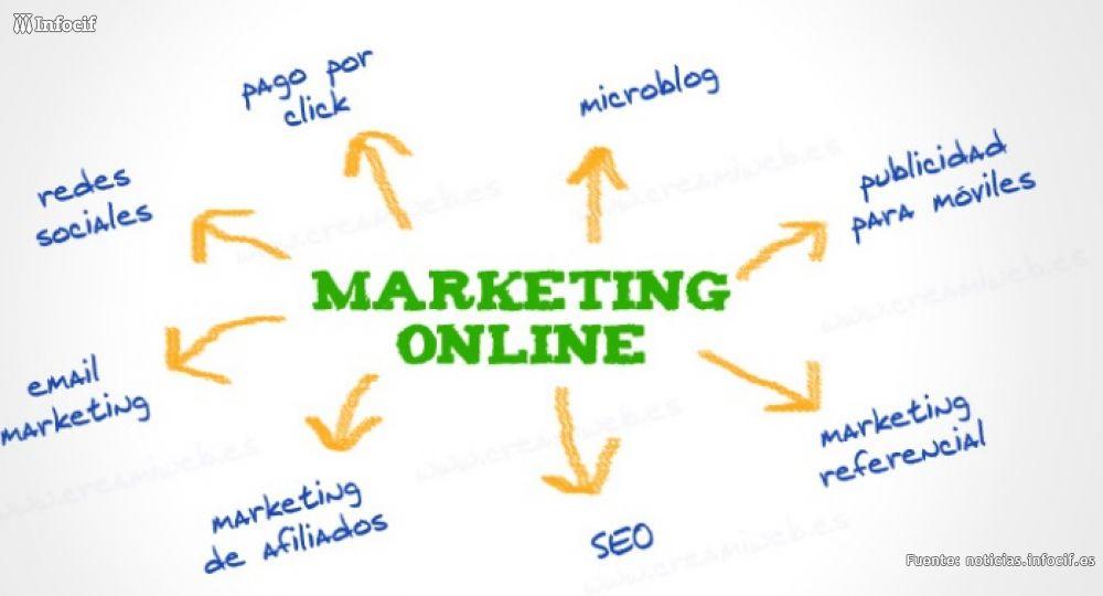 Ganarás más visitas, clientes y ventas