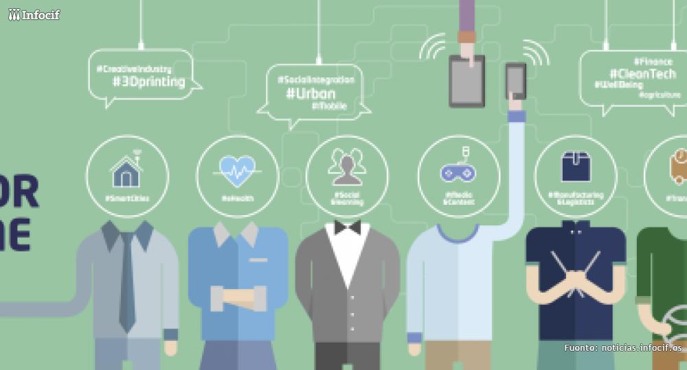 INCENSe es una aceleradora centrada en tecnologías limpias dentro de la iniciativa FIWARE