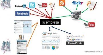 Utiliza las herramientas gratuitas en la red