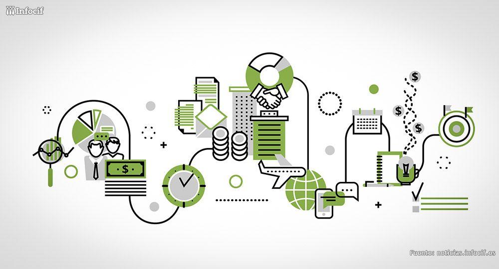 La empresa sostenible ¿por qué te interesa que tu negocio lo sea?