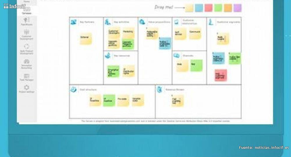 Lean Monitor acompaña al emprendedor en la toma de decisiones