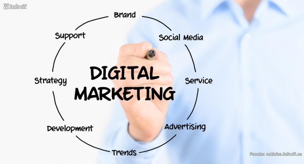 Cómo conseguir el éxito con el Marketing Digital