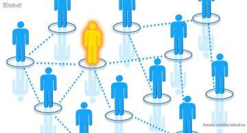 ¿Qué es el marketing interno?