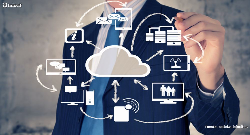 Yunbit ofrece una plataforma completa de soluciones en la nube para la gestión de grandes y pequeñas empresas