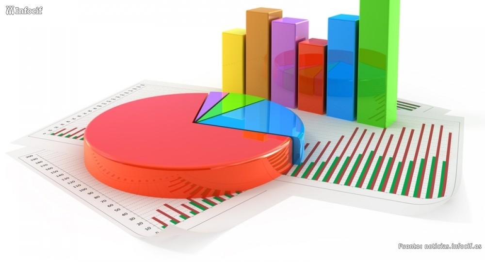 Padilla Consulting, servicios directivos a tiempo parcial