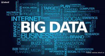 ¿Qué es 'big data'?
