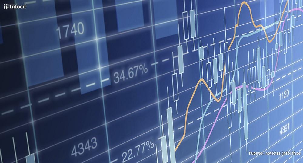 Importancia de saber predecir el rebote técnico