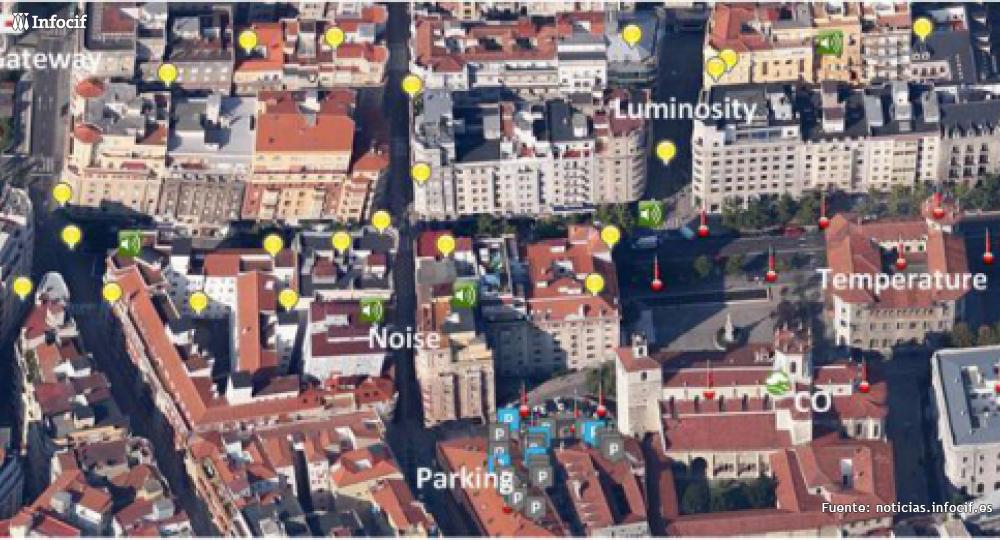 El sonido convierte Santander en un laboratorio urbano