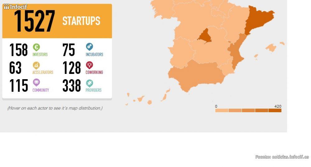 Spain Startup Map, una iniciativa para dar a conocer el ecosistema emprendedor en España