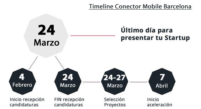 timeline-conector-mobile-barcelona.jpg