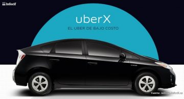 Uber denuncia a España por prohibir desarrollar sus servicios en nuestro país