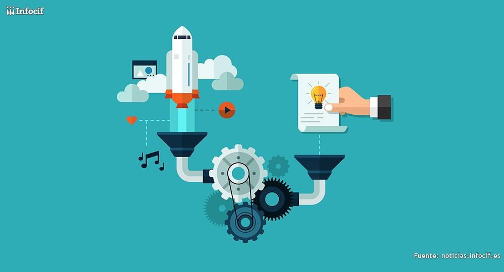 Webs para emprendedores, ayuda para cada faceta del negocio