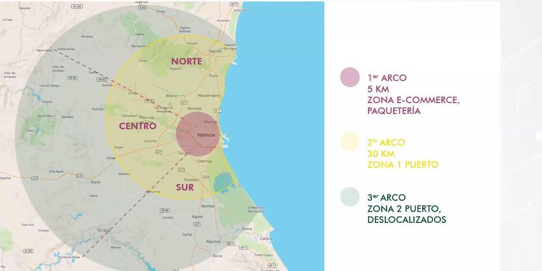 Áreas logísticas de Valencia
