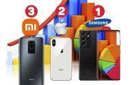 Ranking ventas móviles
