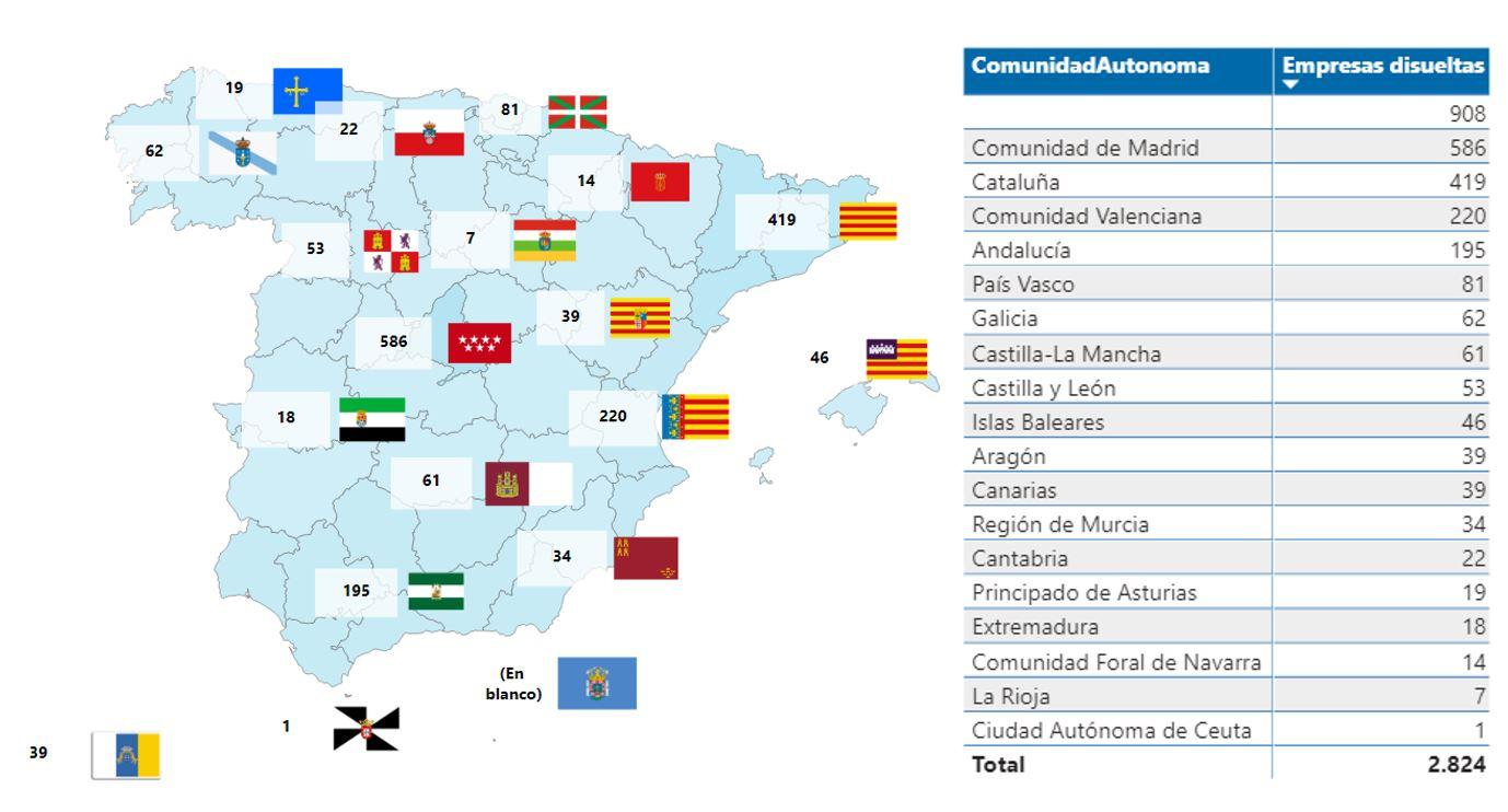 Disoluciones mapa