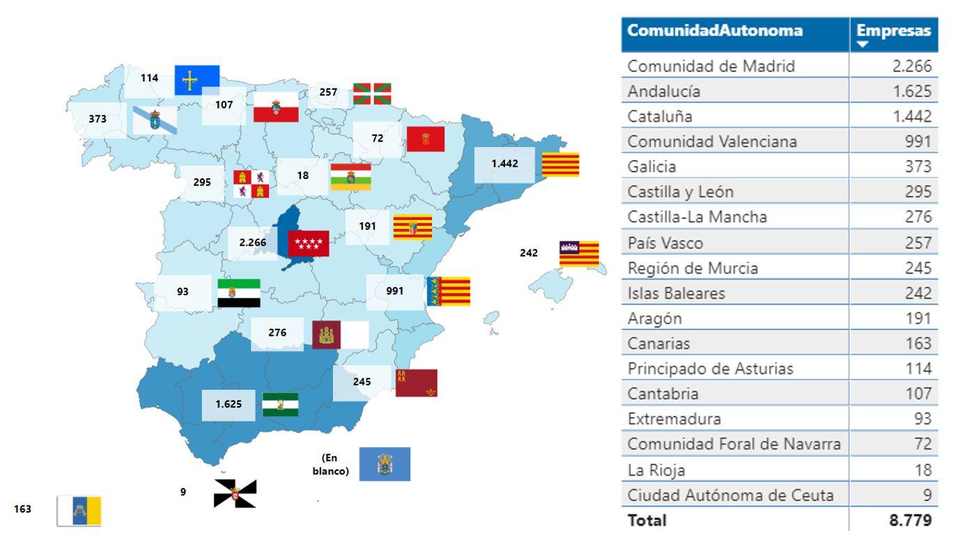 Mapa creación de empresas