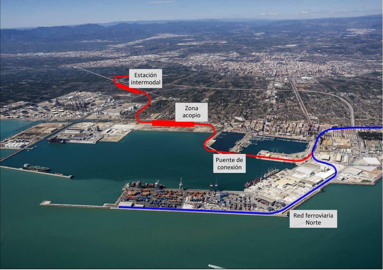 Planos del puerto